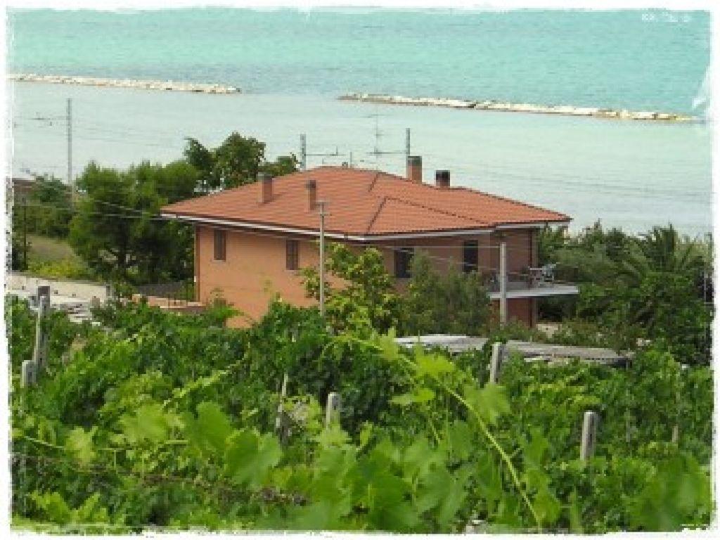 Villa Ascoli Recensione